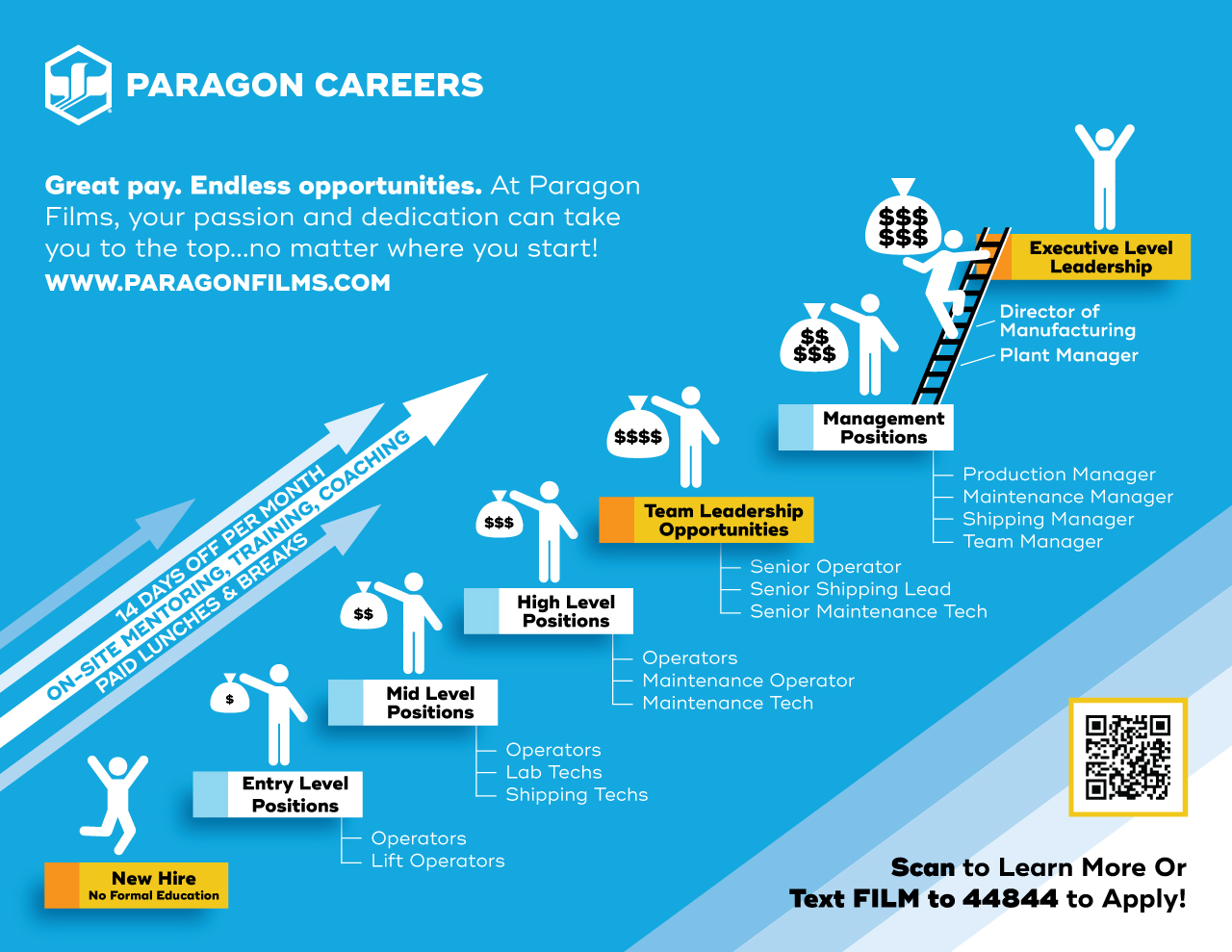 Production Careers at Paragon Films